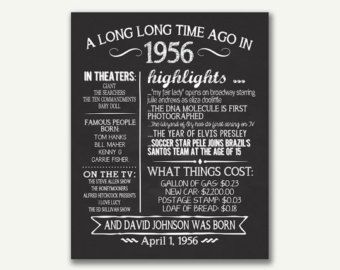 The Year 1976 Personalized 40th Birthday by JustAPeekAHoo on Etsy