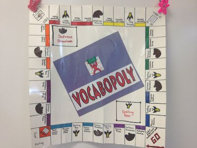 Vocabopoly Game. You can use this in any subject area to help students review vocabulary, terms, stems, etc. This teacher created this game for her ELA classroom so it has ELA names for the properties but any subject area could modify for their own subject.