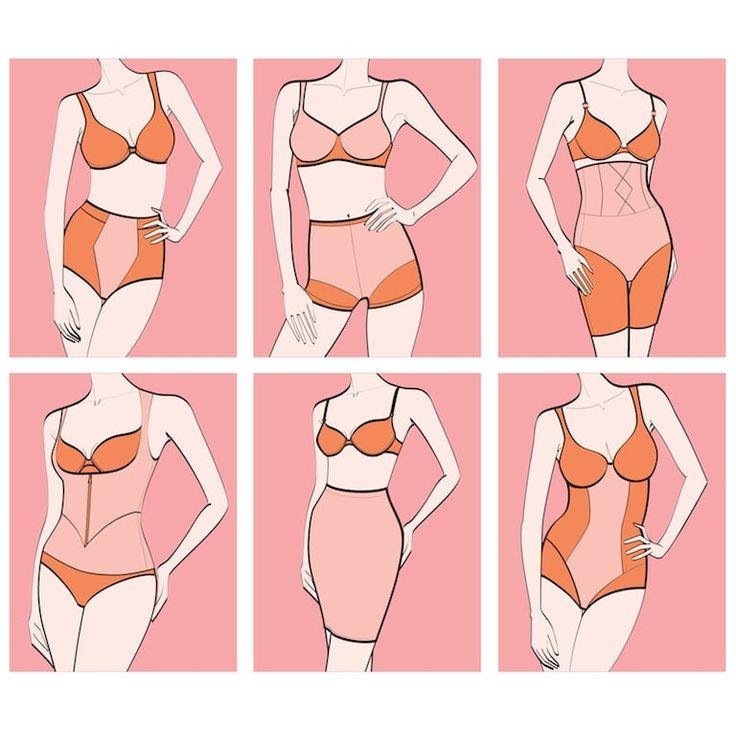 Types of Plus Size Shapewear