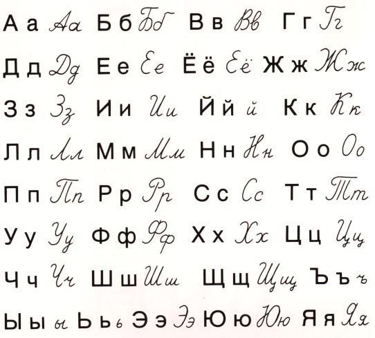 The Russian Alphabet Has 32