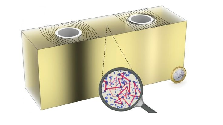 A new invisibility cloak developed at the Karlsruhe Institute of Technology (KIT) is reportedly able to hide cylindrical objects up to one inch in diameter, while relying only on common materials like polymers and acrylic paint.