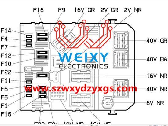 Peugeot 206 207 307 Citroen Picasso C2 C3 Fuse Box