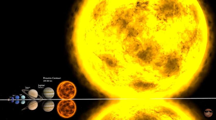This video explores the sizes of moons, planets, stars, and even beyond, including black holes and even galaxies, in our Universe.Planets can get extremely large, but stars get even bigger. Basically a comparison of