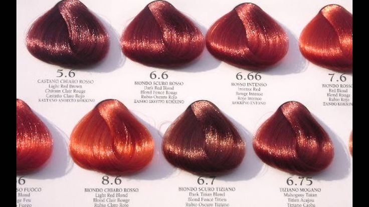Red Hair Color Chart Shades - Best Way to Color Your Hair at Home Check more at http://www.fitnursetaylor.com/red-hair-color-chart-shades/