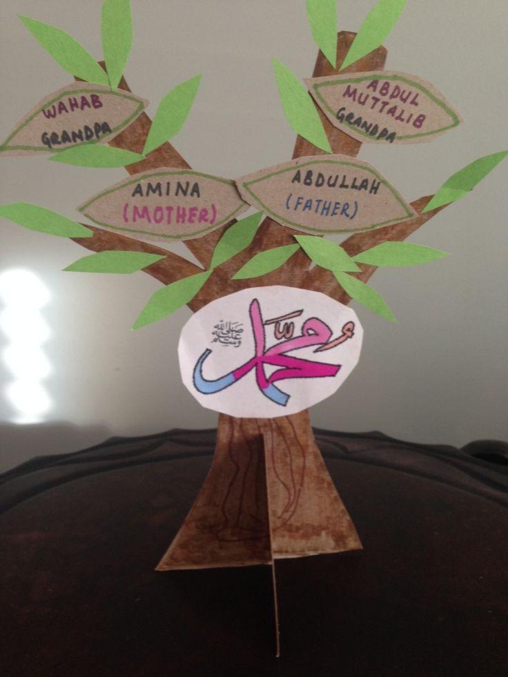 Rasulullah (SAW) Family Tree Craft