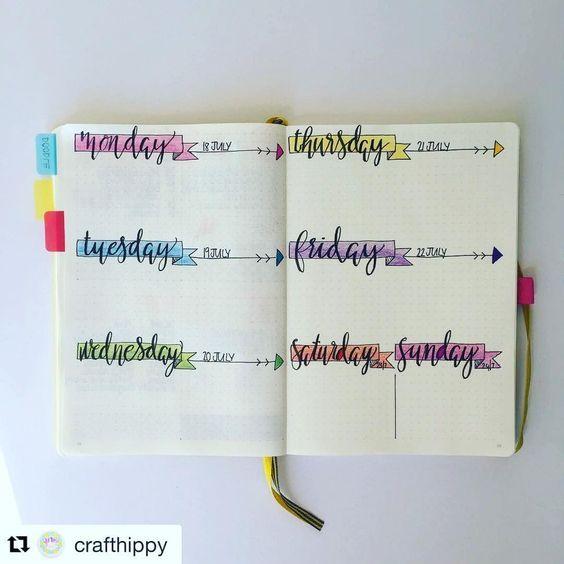 Tudo sobre bullet journals para quem quer entender e começar um! ÓTIMA EXPLICAÇÃO e exemplos!!!