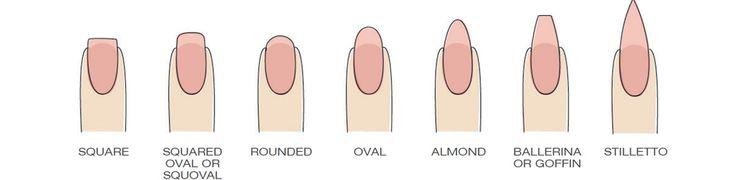 Welche Art von Nägeln bevorzugen Sie? Der neue #nagel Trend #stilletto oder #balleri … – Beauty Tips For Nails