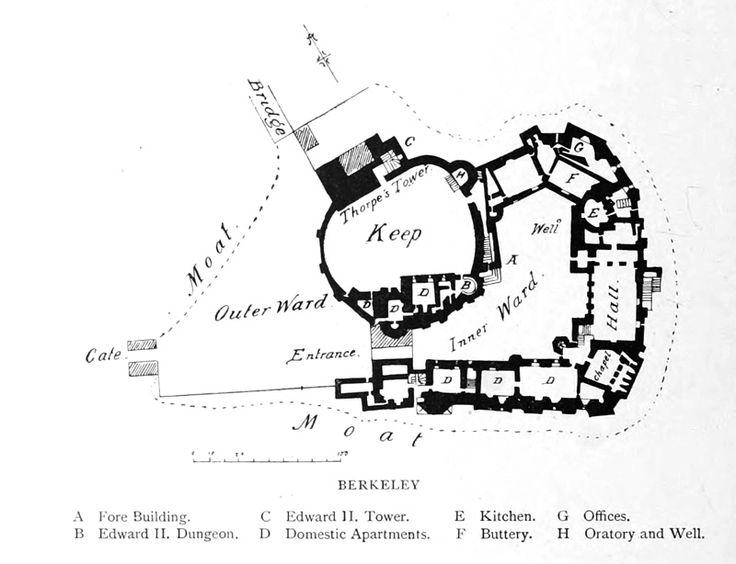 Vernacular Architecture Forum
