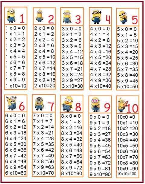 tabuada de multiplicacao para ensino fundamental 11