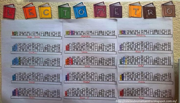 Rincón de una maestra: Biblioteca de aula