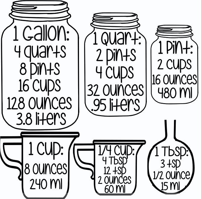 Perfect! Kitchen measurement conversion! From cups to ounces! Yeaaaay!