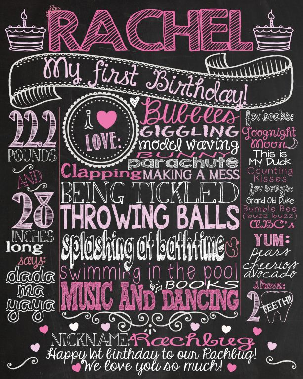 135 best chalkboard birthday posters images on pinterest birthday posters chalkboard poster. Black Bedroom Furniture Sets. Home Design Ideas
