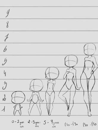Descubra qual é o Método mais RÁPIDO, FÁCIL e GARANTIDO para desenhar qualqu…