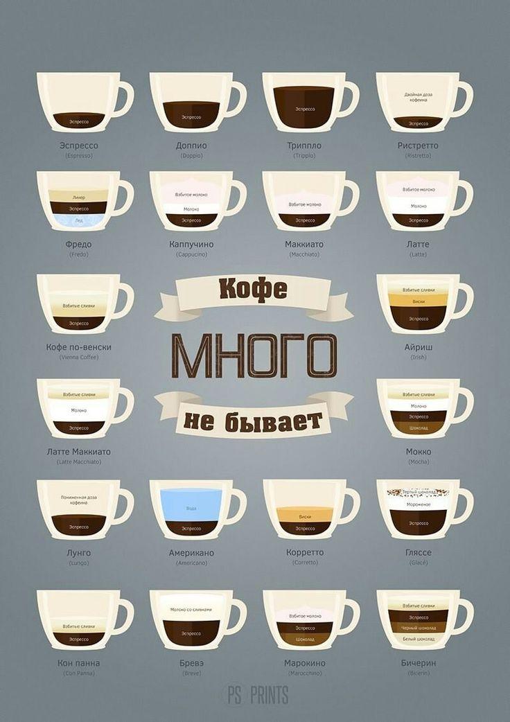 картинки составов кофе этой аварии давно