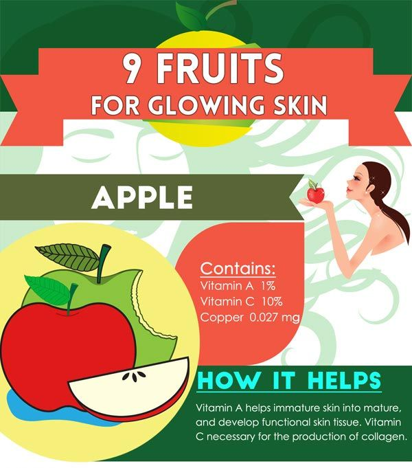 9 Fruits For Glowing Skin