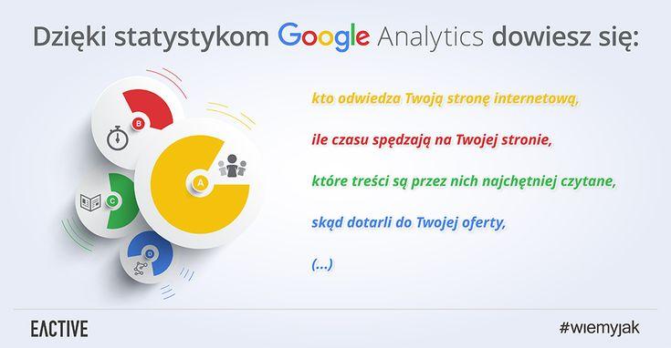 Zobacz, czego możesz się dowiedzieć dzięki statystykom Google Analytics