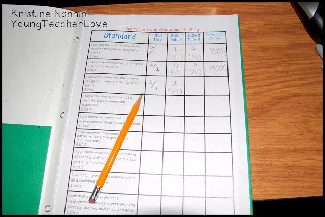 Implementing Student Data Tracking Binders with Assessments Mid-Year- Young Teacher Love by Kristine Nannini