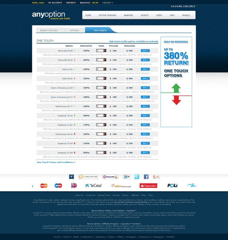 Best binary options company