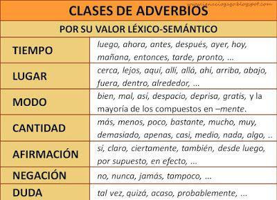 significado-adverbios.jpg (400×289)