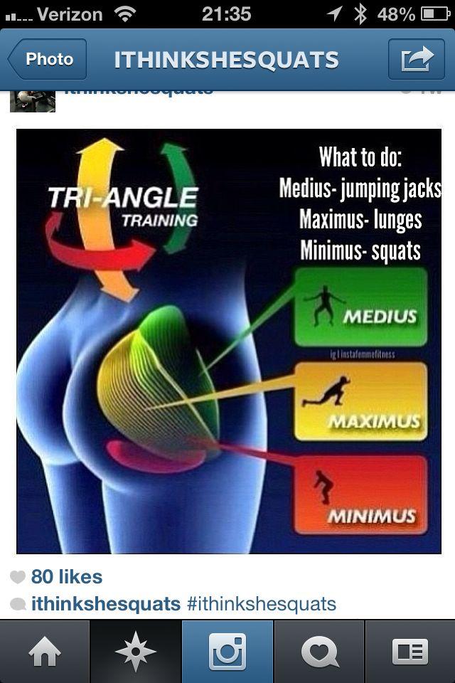 Se muscler les fesses sans matériel: avoir des fesses bombées                                                                                                                                                                                 Plus