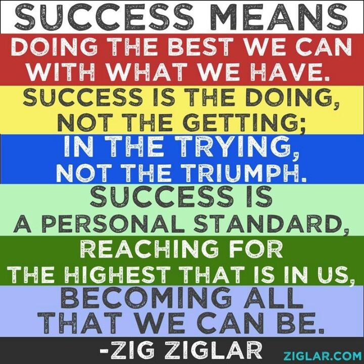 Pinterest Motivational Quotes Work Success. QuotesGram