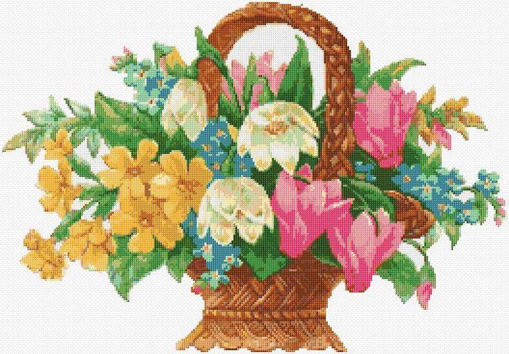 Flower Baskets Cross Stitch Charts : Flower basket in the garden cross stitch