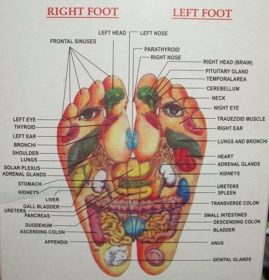 Reflexology http://patricialee.me