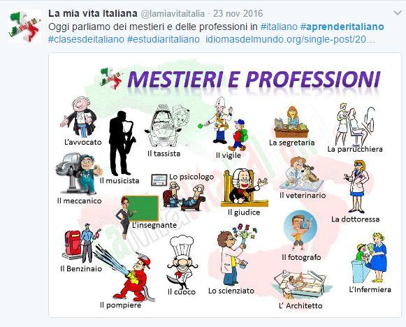 Aprender Italiano Online: 5 Recursos Gratuitos