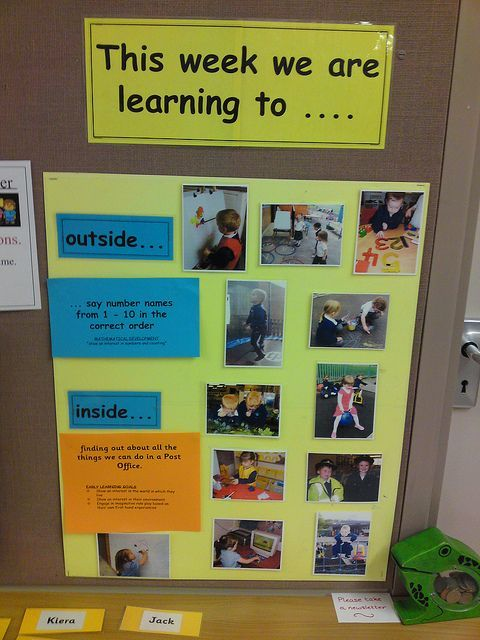 FS1 This week we are learning to.....    I'm having an aha moment. Years ago; when J. Hewitt came through our school, she recommended all teachers posting a poster outside the classroom door that identified the curriculum goals for children and adults alike, to read. I'm realizing that the WALT board was a beginning stage of the documentation process. I like the Reggio process much better - I understand the logic behind it better, and see how the children can truly use it.