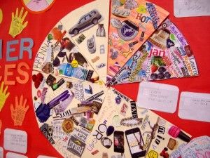 """A Slice of Me"". Bulletin board Lesson plan on understanding how everyone is different."