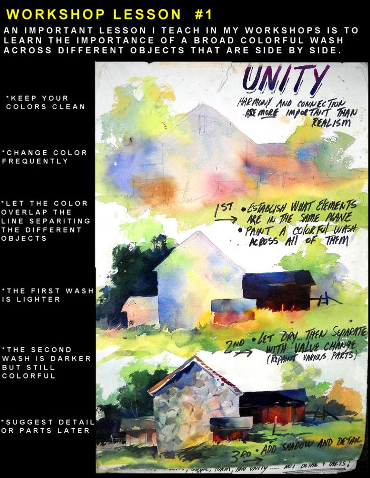 How to use washes and colour to create unity in your watercolour paintings (watercolor)