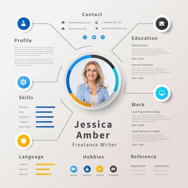 Creative Online Cv Template With Photo Lebenslauf Infografik Lebenslauf Lebenslauf Design Vorlage