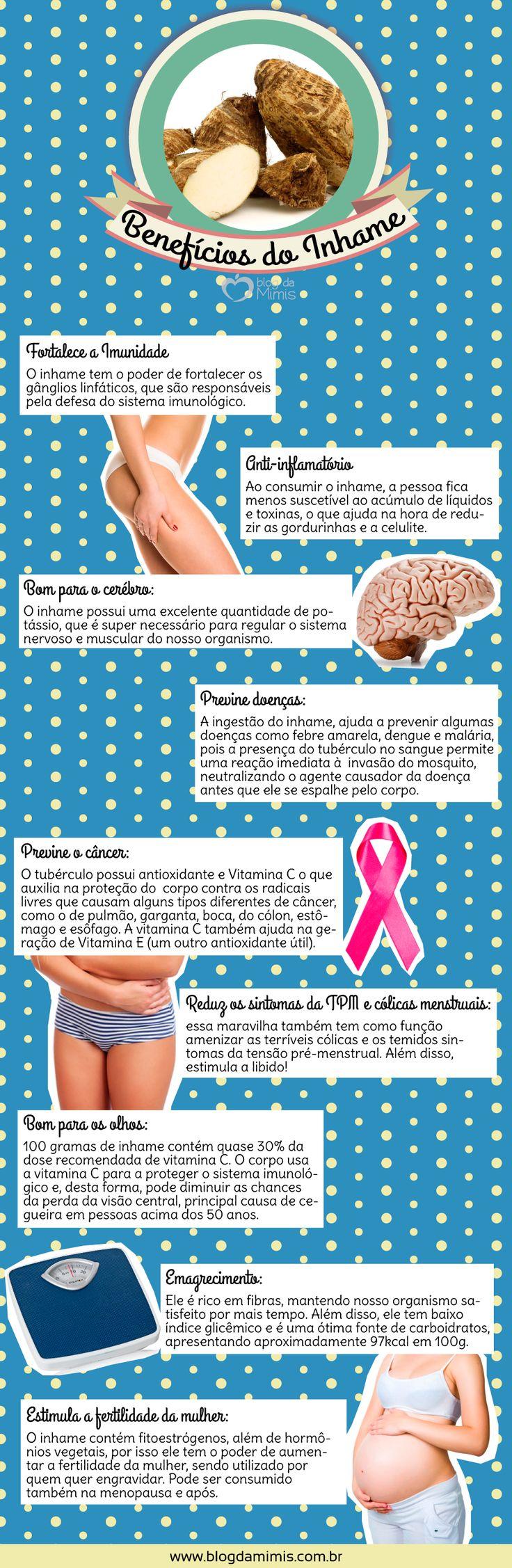 Benefícios do Inhame