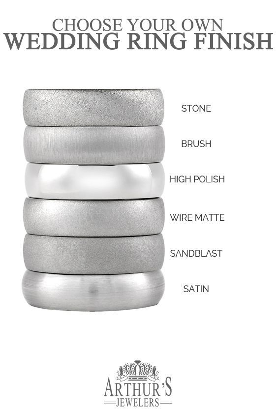 Choose Your Own Wedding Ring Finishes From Stone Brushed