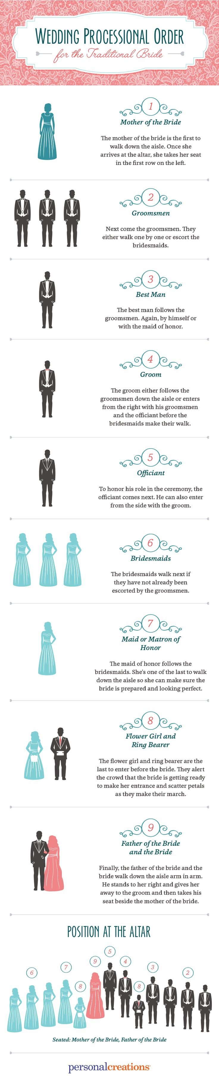 Wedding Processional Guide http://www.mydreamlines.com/2016/09/wedding-processional-guide/ #weddingprocessionalguide
