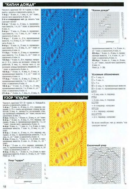 Kira knitting: Knitted pattern no. 82