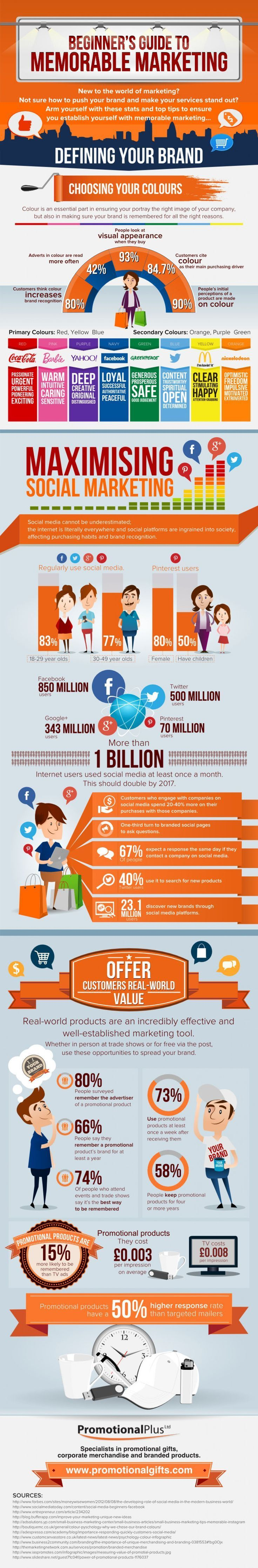 A Beginners Guide To Memorable Marketing #Infographi