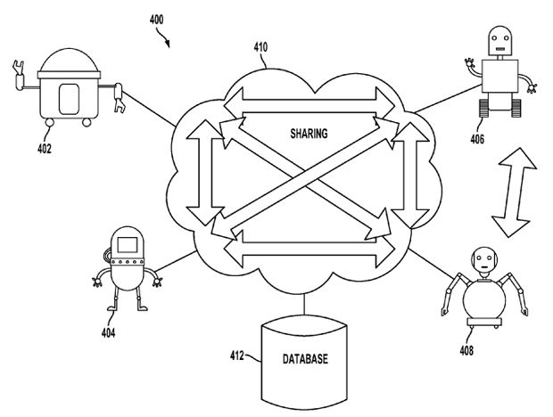 Why Google's Robot Personality Patent Is Not Good for