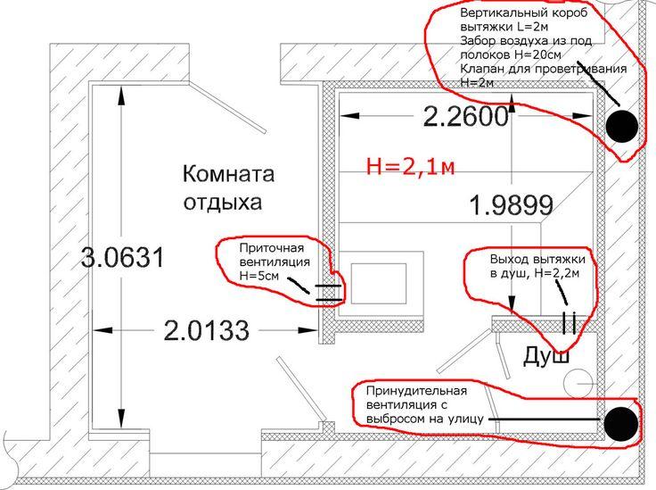 вентиляция в парной: 18 тыс изображений найдено в Яндекс.Картинках