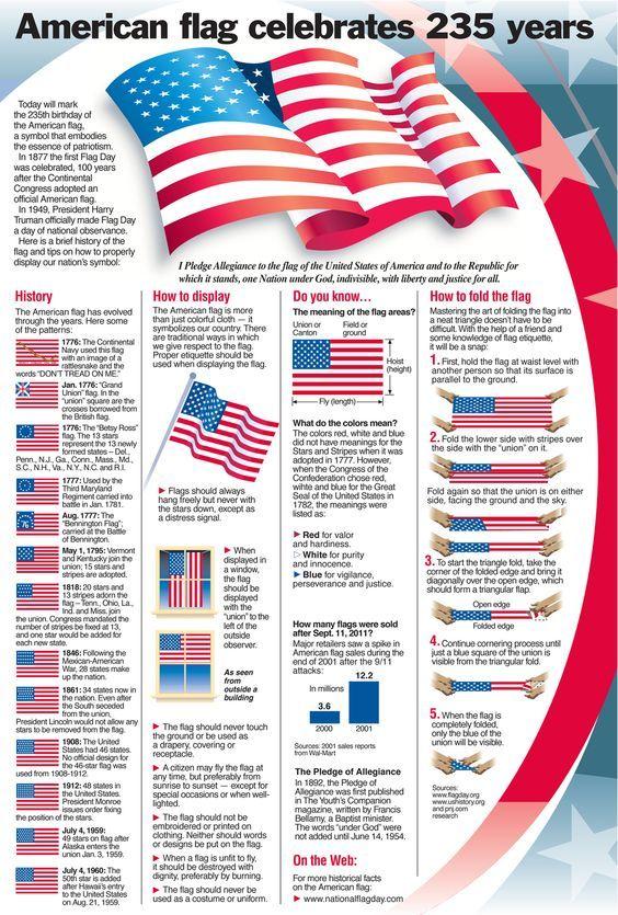 flag etiquette memorial day