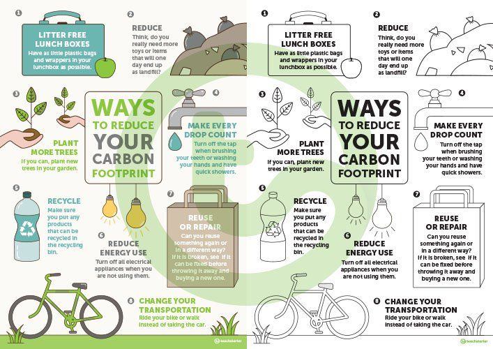 Ways To Reduce Your Carbon Footprint Poster Teaching Resource With Images Footprint Poster Carbon Footprint Reducing Carbon Footprint