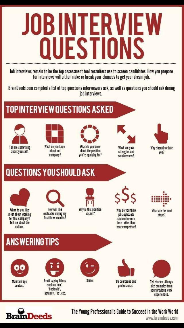 Best 20+ Popular interview questions ideas on Pinterest