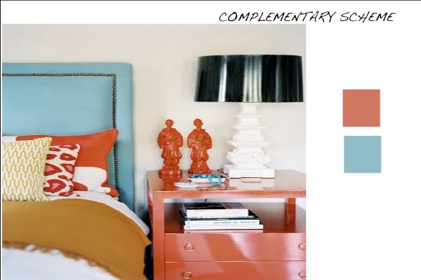 Complementary Color Wheel | Color wheel Combinations | Choosing Paint Colors