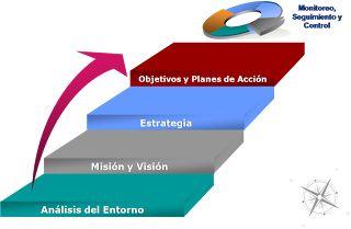 MATERIA DE PLANEACION ESTRATEGICA
