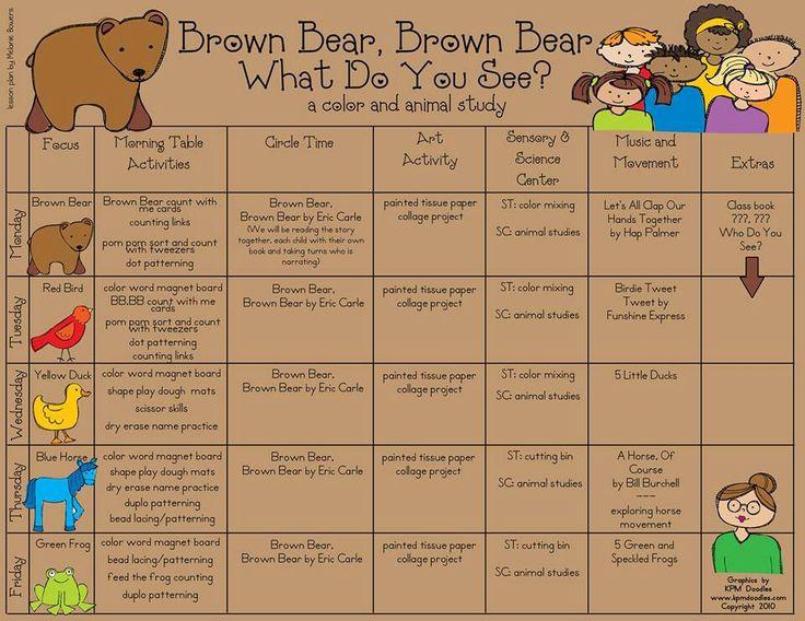 Brown bear weekly plan