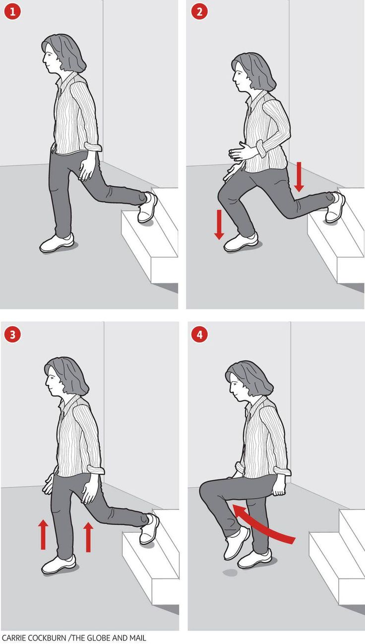 Put your stairs to good use! Stealth Exercise. The Globe and Mail