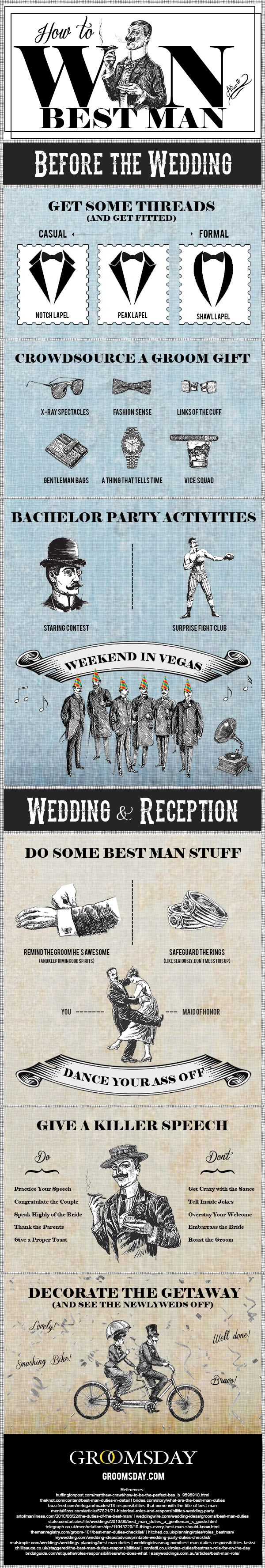 """Share this with your best man! """"How to Win as a Best Man"""" by Groomsday.com. Being the groom's best man ain't rocket science but this infographic will help illustrate common best man duties and the responsibilities that come with the honor of being the best man such as giving a best man speech, bachelor party ideas, gift ideas and being a gent at the wedding. See 'How to Win as a Best Man' with this helpful infographic from Groomsday.com. Share this with your best man!"""