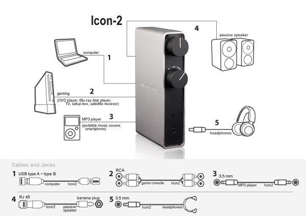 NuForce Icon2 - Ei toimituskuluja! - Hifikulma
