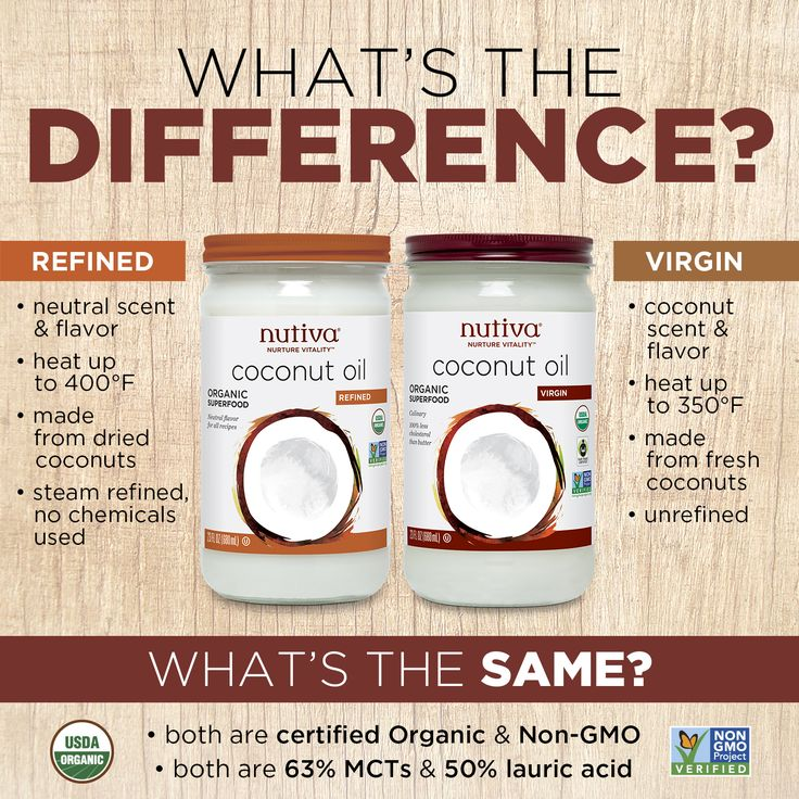 Who doesn't love coconut oil? It's versatile, nourishing, and can replace a ton of cooking, baking and body care ingredients. There's a lot of information available about how to use coconut oil in your day-to-day routine, but the number one question we hear is this: What is the difference between Virgin and Refined Coconut Oil?...Read More »