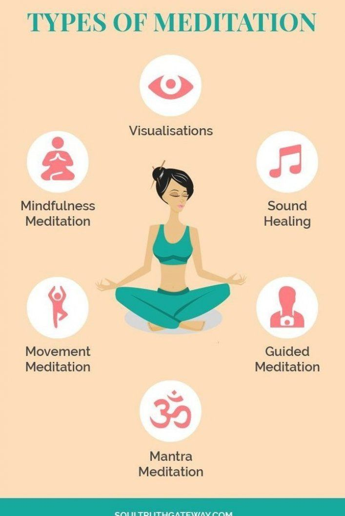 types of meditation meditation for beginners guided meditation meditation apps meditat in 2020 meditation benefits types of meditation meditation for beginners types of meditation meditation for